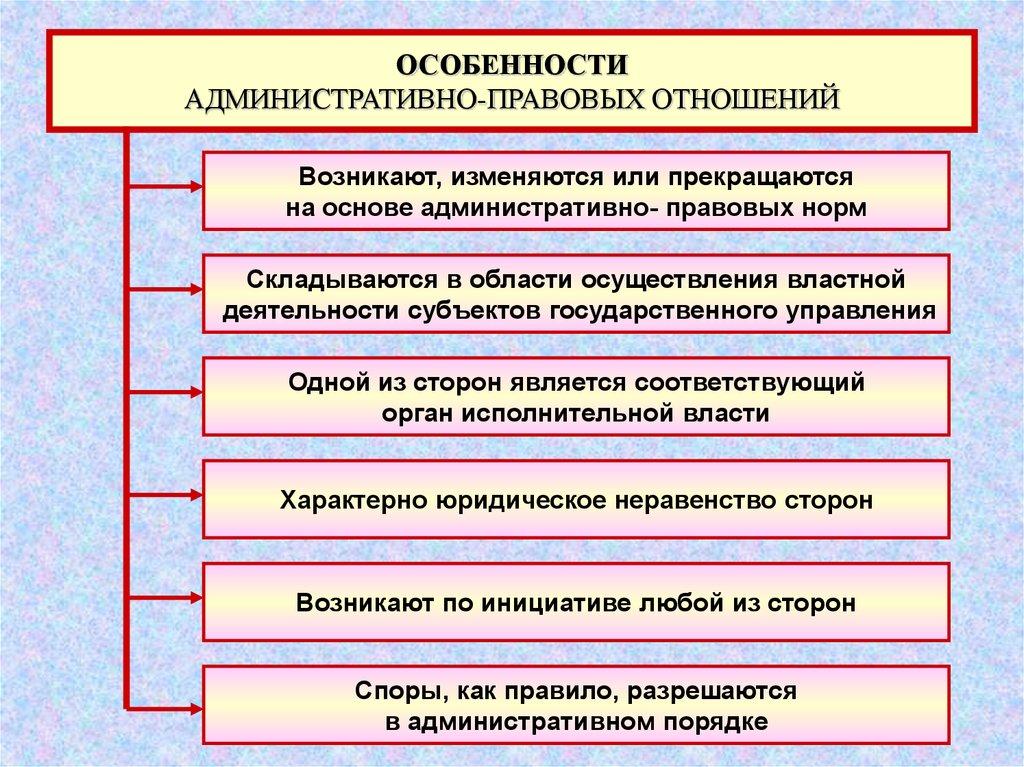 административных особенности шпаргалка правоотношений и понятие