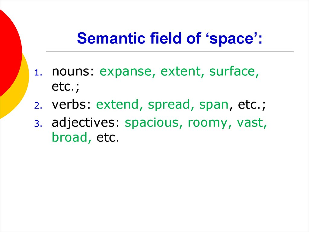 Semantic field of 'space':