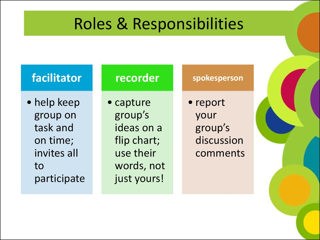 role responsibilities and boundaries would be When joining a new job you must first be aware of your responsibilities and work expectations work culture at different organizations differ management may prefer a certain schedule which can be very different from how you have experienced before - what you must do now is to find out how to begin on a sound note.