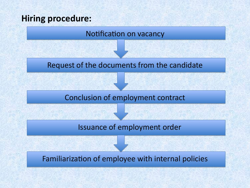 Hiring procedure: