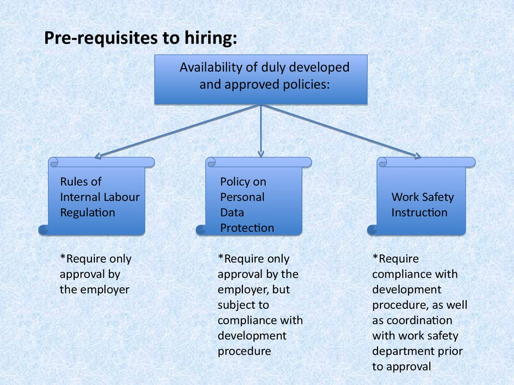 Pre-requisites to hiring: