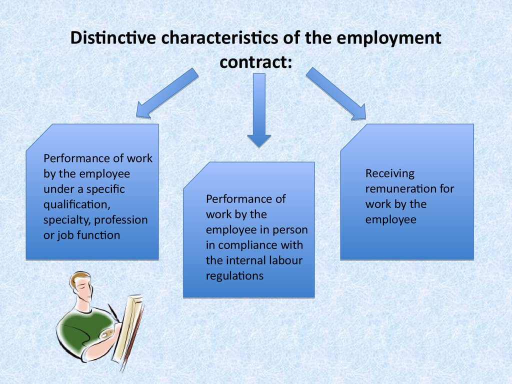 Distinctive characteristics of the employment contract: