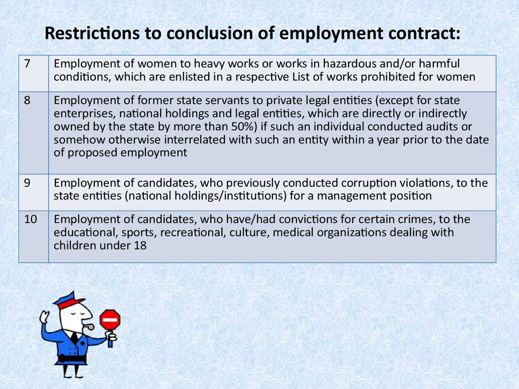 Restrictions to conclusion of employment contract: