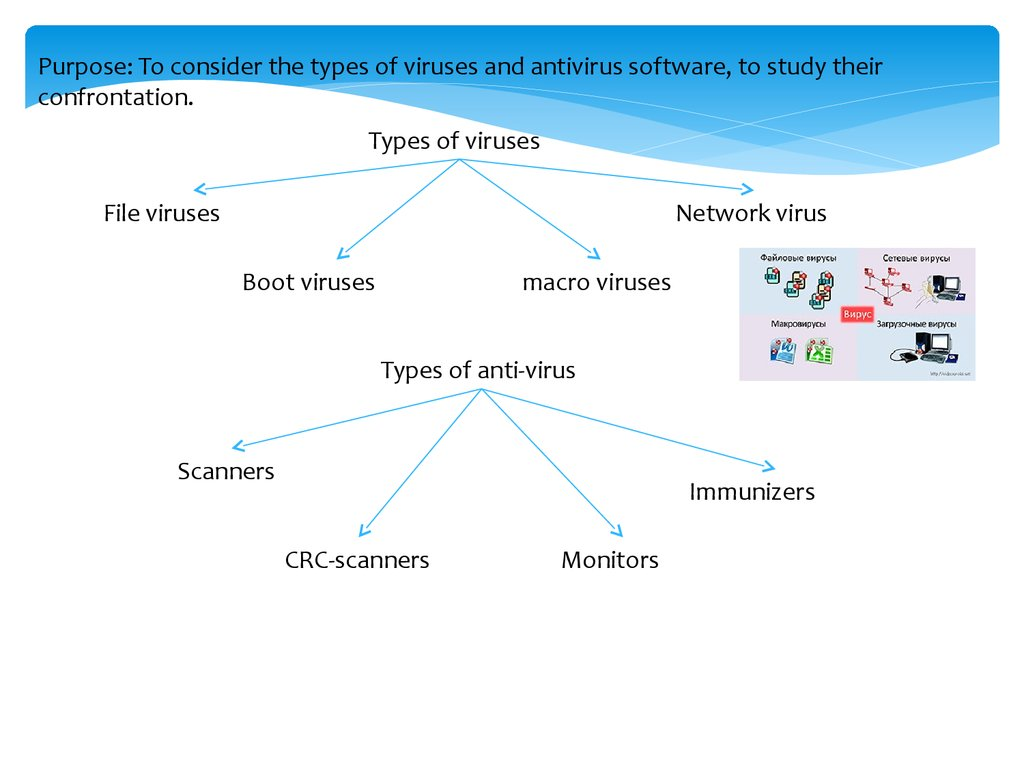 """an analysis of the principles behind the uses of the computer virus Computer viruses which hold the power to bring complete computer systems to a  halt  civil liability in quebec, as in many other jurisdictions, is governed by the  general principle  in their analysis of this article, courts have established that, in  order to prove  those who use a computer have a duty to do so with care""""[17."""