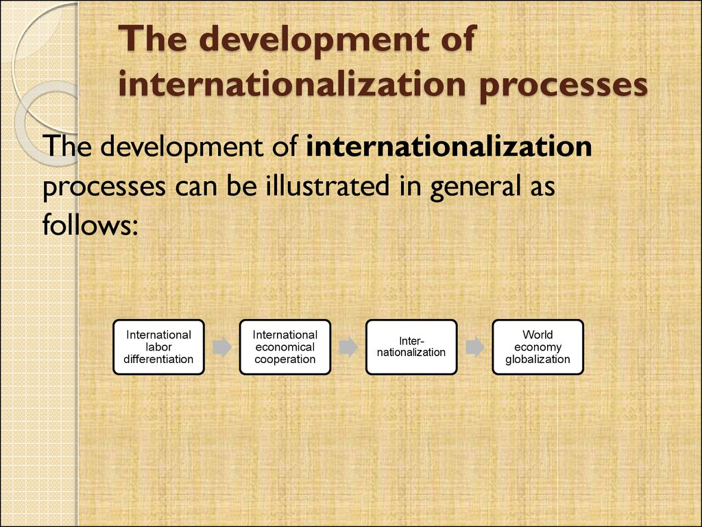 The development of internationalization processes