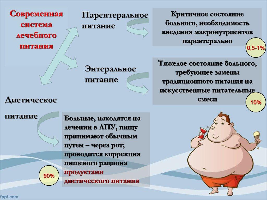 приказ диетическое питание