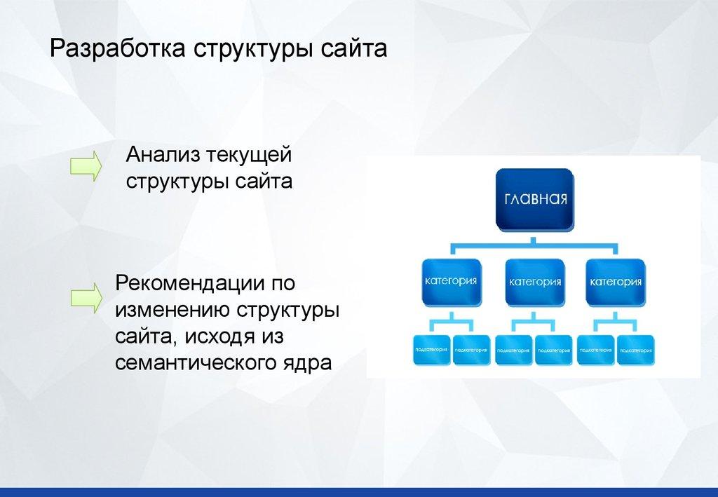Техническое задание seo и продвижение сайтов продвижение русского сайта на запад