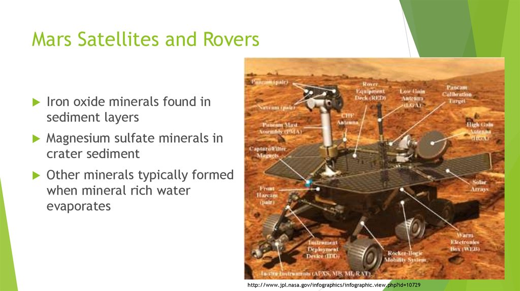 Mars Satellites and Rovers