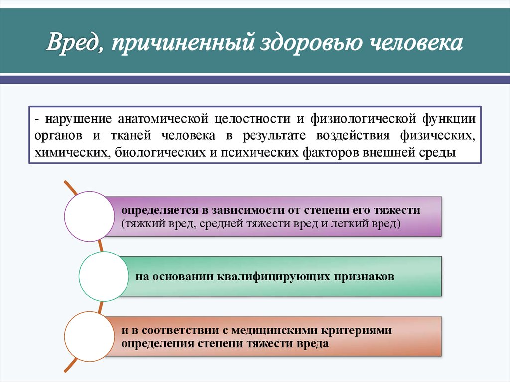 194 н об утверждении медицинских критериев