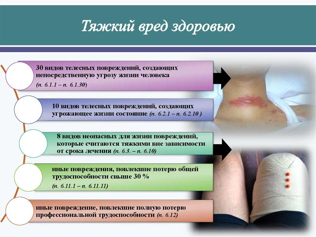 Телесные повреждения не причинившие вреда здоровью задыхаясь, произнесла
