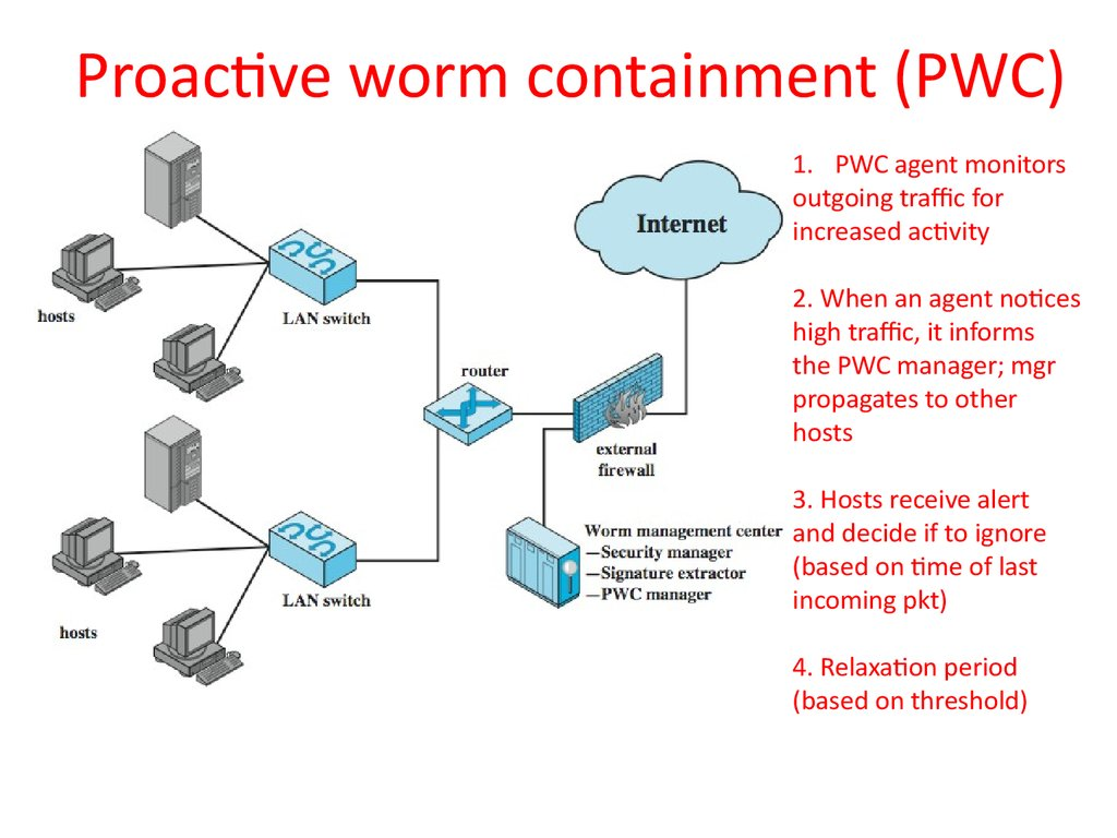 Proactive worm containment (PWC)