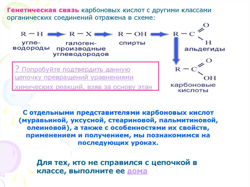 Химия 10 класс онлайн тесты спирты альдегиды карбоновые кислоты легальные казино юг 2012