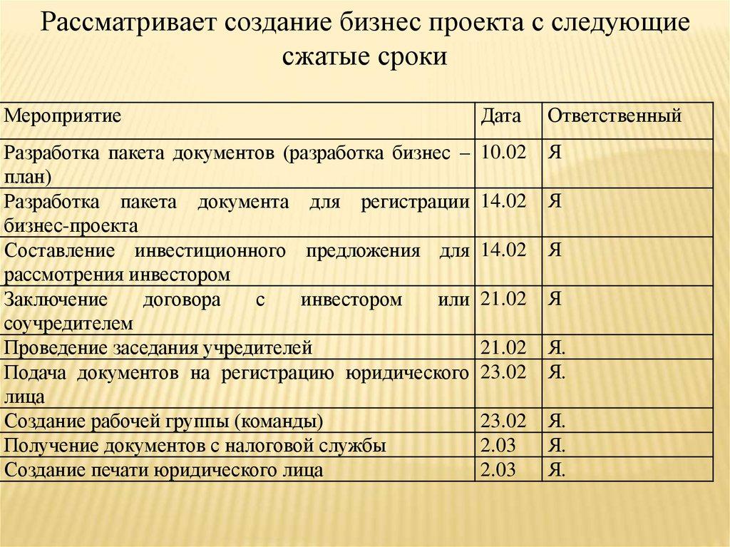 бизнес план парикмахерской казахстан