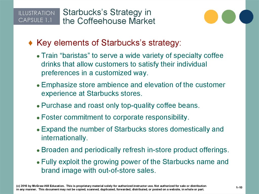 Starbucks's Strategy in the Coffeehouse Market