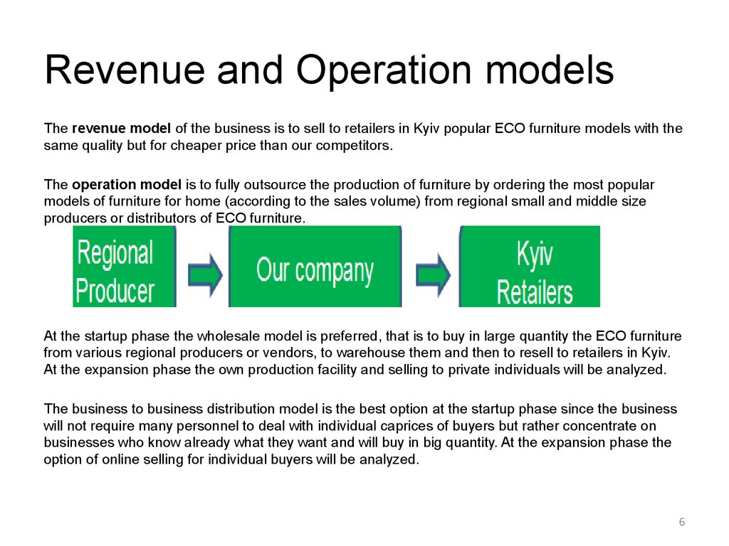 Revenue and Operation models