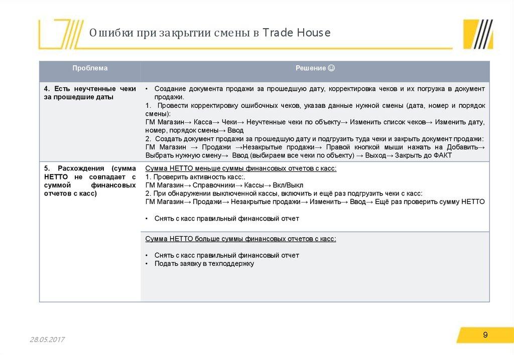 ibs trade house инструкция