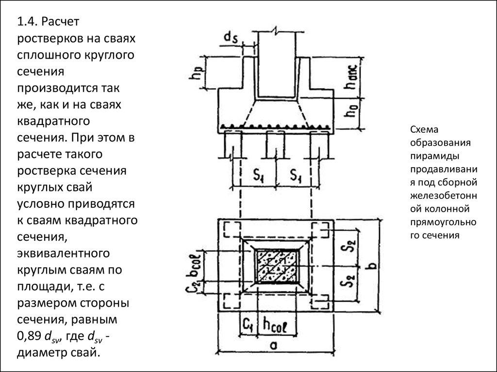 Железобетонные колонны проектирование 6 завод жби самара