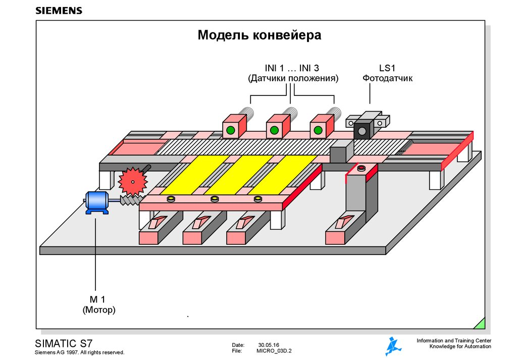 Конвейер фотодатчик схема элеваторов для хранения зерна