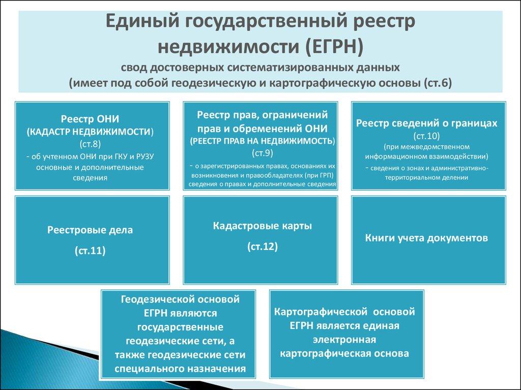 подобное Госреестр недвижимости официальный сайт московской области был