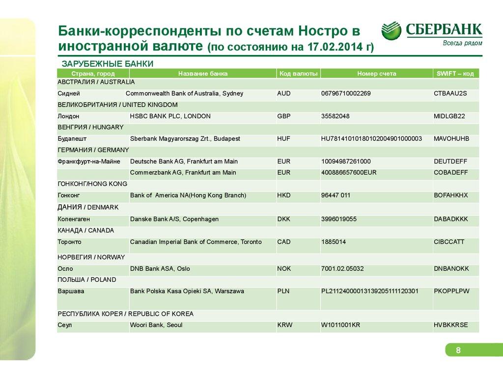 вкусу Парфюмерное корсчет в банке россии какие виды парфюмерии