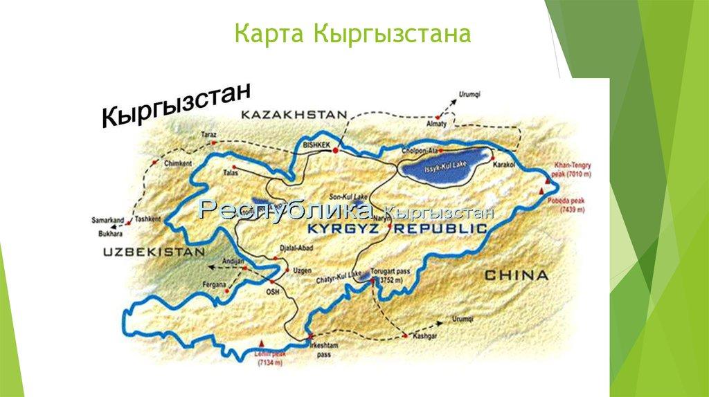 Кыргызстан картинки карта, своими руками английскому