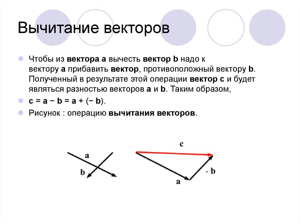 вычитание векторов картинка как-то