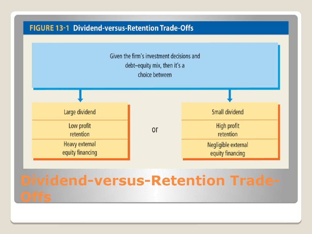 Dividend-versus-Retention Trade-Offs