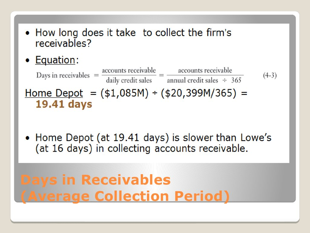 Days in Receivables (Average Collection Period)