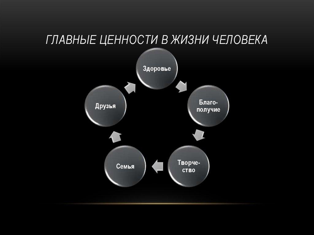 система ценностей картинки активным