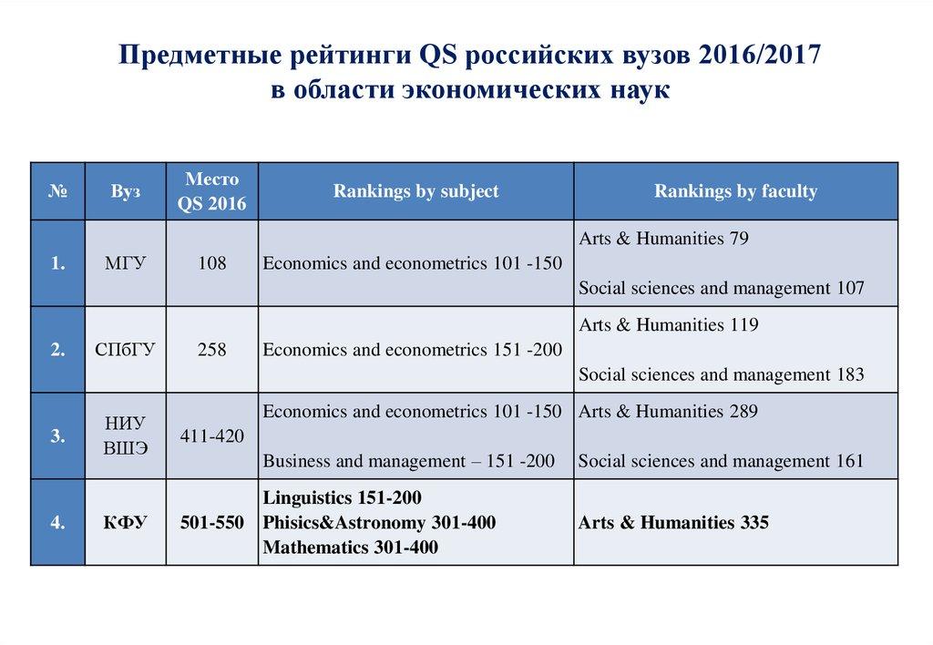 Dorozhnaya Karta Instituta Upravleniya Ekonomiki I Finansov 2017