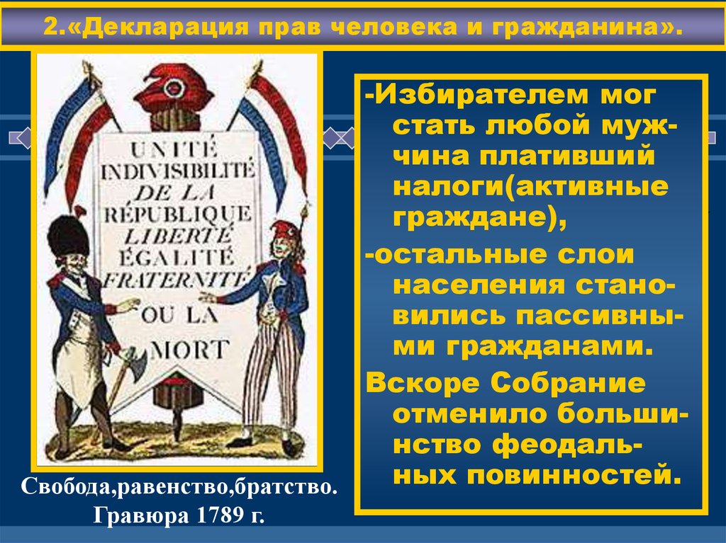 french revolution and human rights The representatives of the french people, formed into a national assembly, considering ignorance, forgetfulness or contempt of the rights of man to be the only causes of public misfortunes and the corruption of governments, have  declaration of human and civic rights 2 issue 2002.