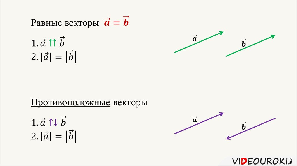равные вектора картинка если
