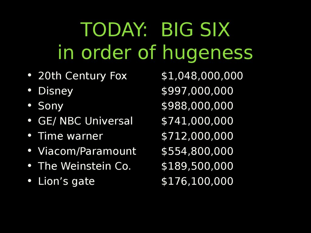 TODAY: BIG SIX in order of hugeness