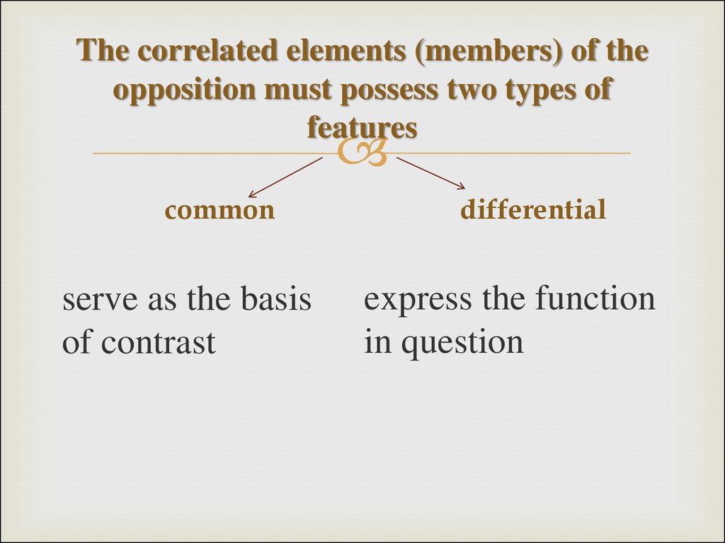 The correlated elements (members) of the opposition must possess two types of features
