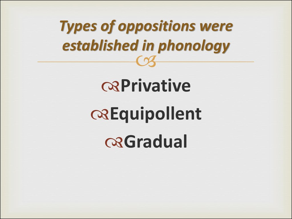 Types of oppositions were established in phonology