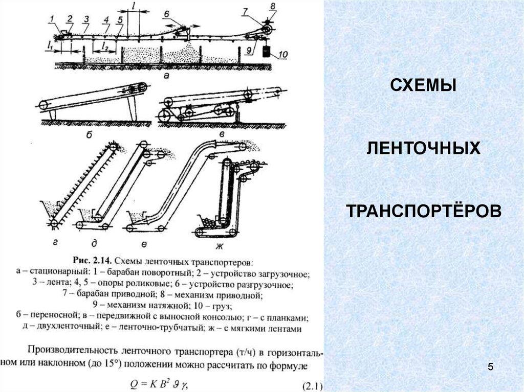 Схемы для транспортеров проект ленточного конвейера