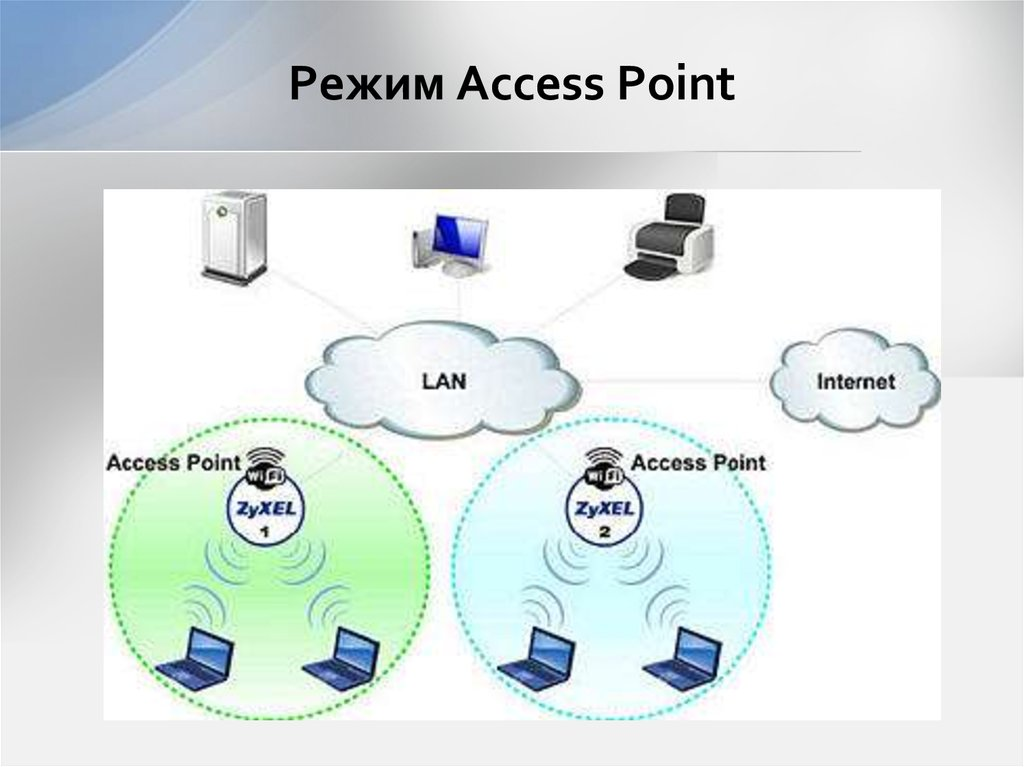 accessing the access point essay Read this full essay on rogue access points our mutual authentication scheme seeks to defend against rap related attacks and various security threats.