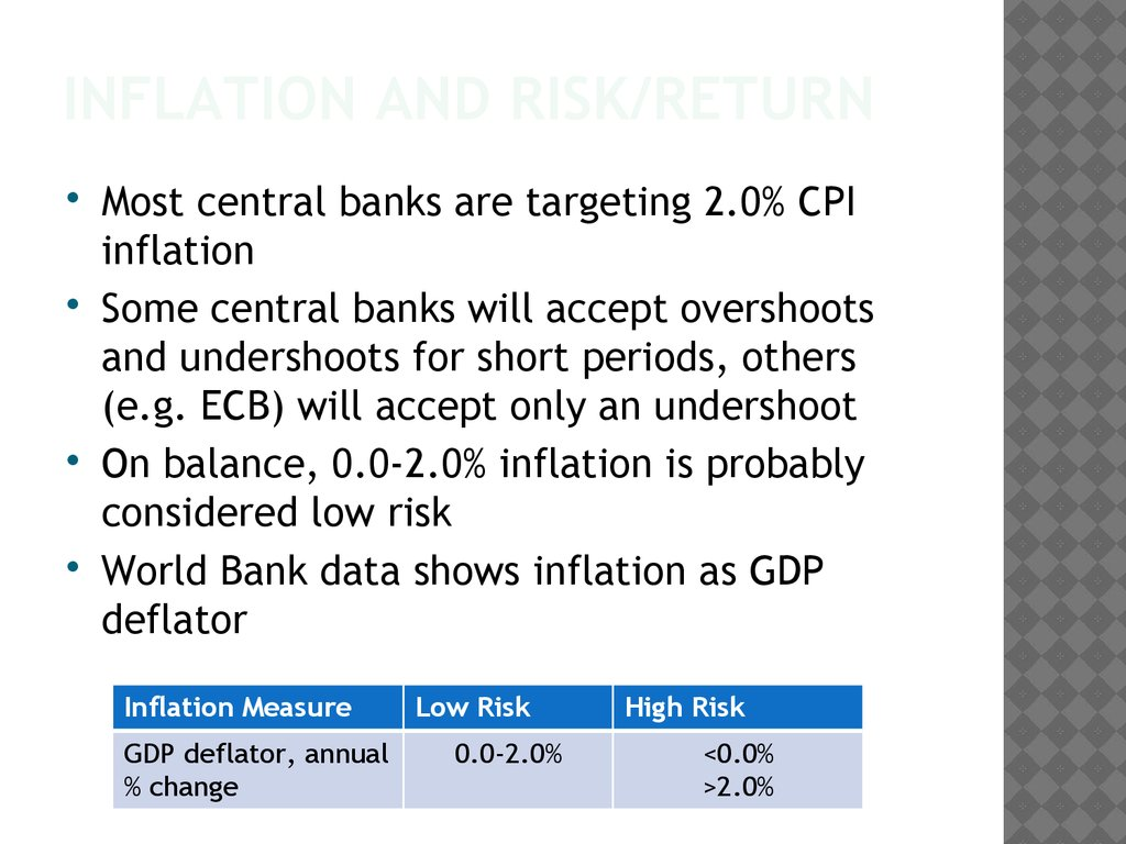 Inflation and Risk/return
