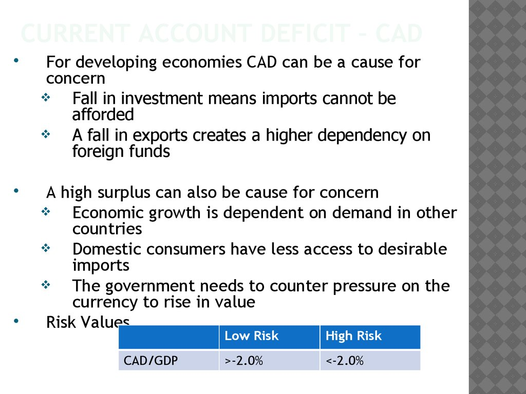 Current Account Deficit – CAD