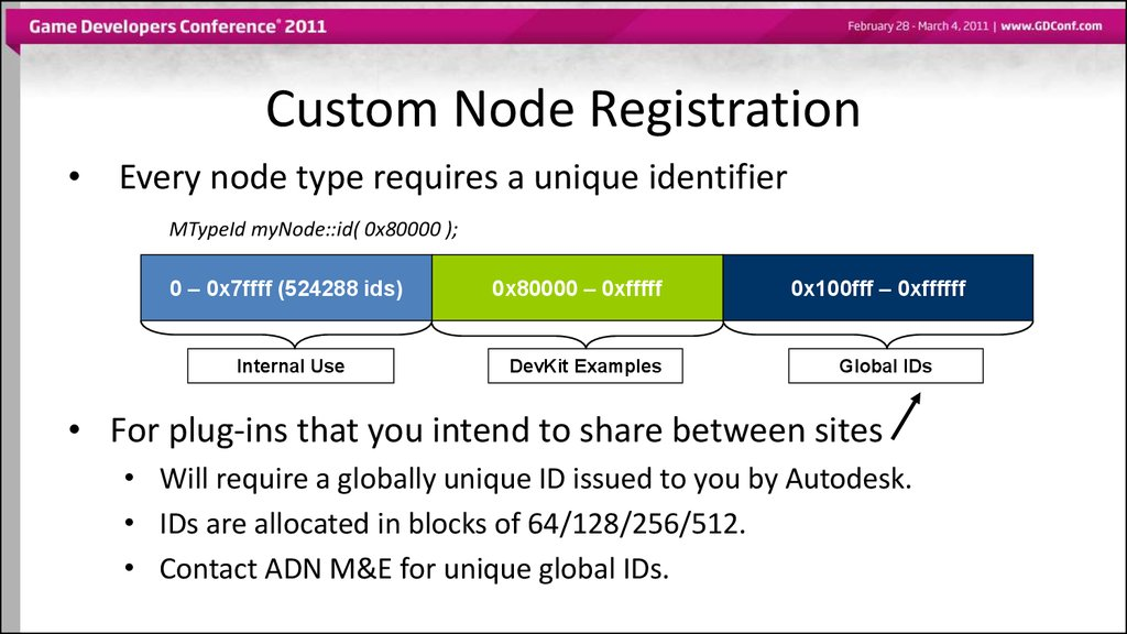 Custom Node Registration