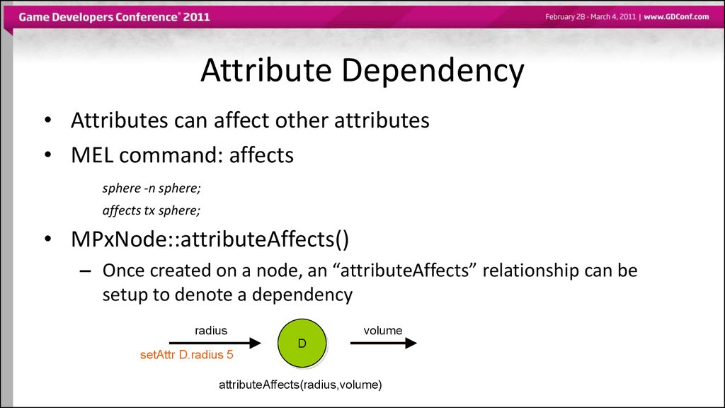 Attribute Dependency