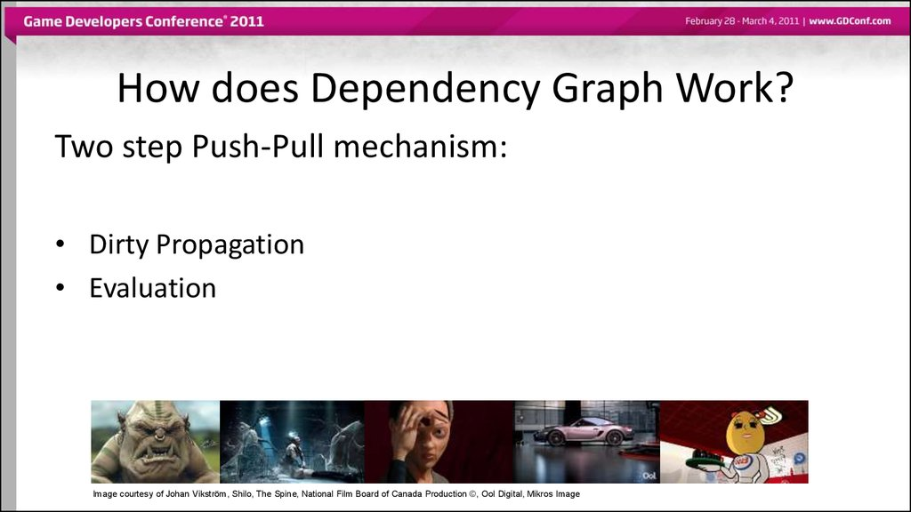 How does Dependency Graph Work?