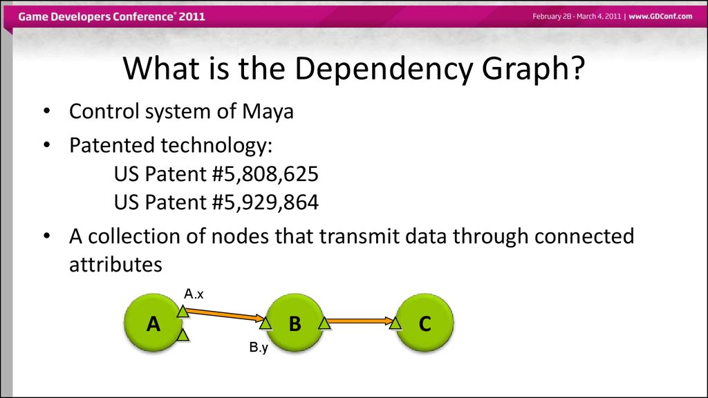 What is the Dependency Graph?