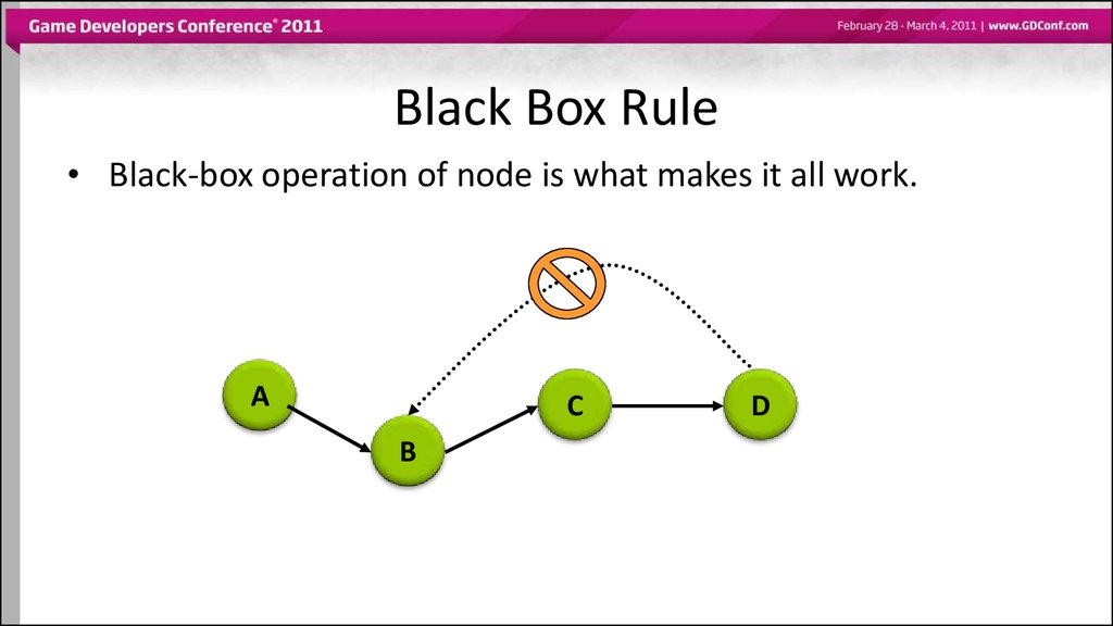 Black Box Rule