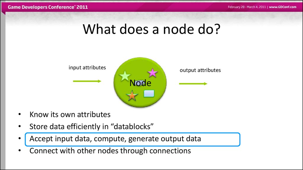 What does a node do?