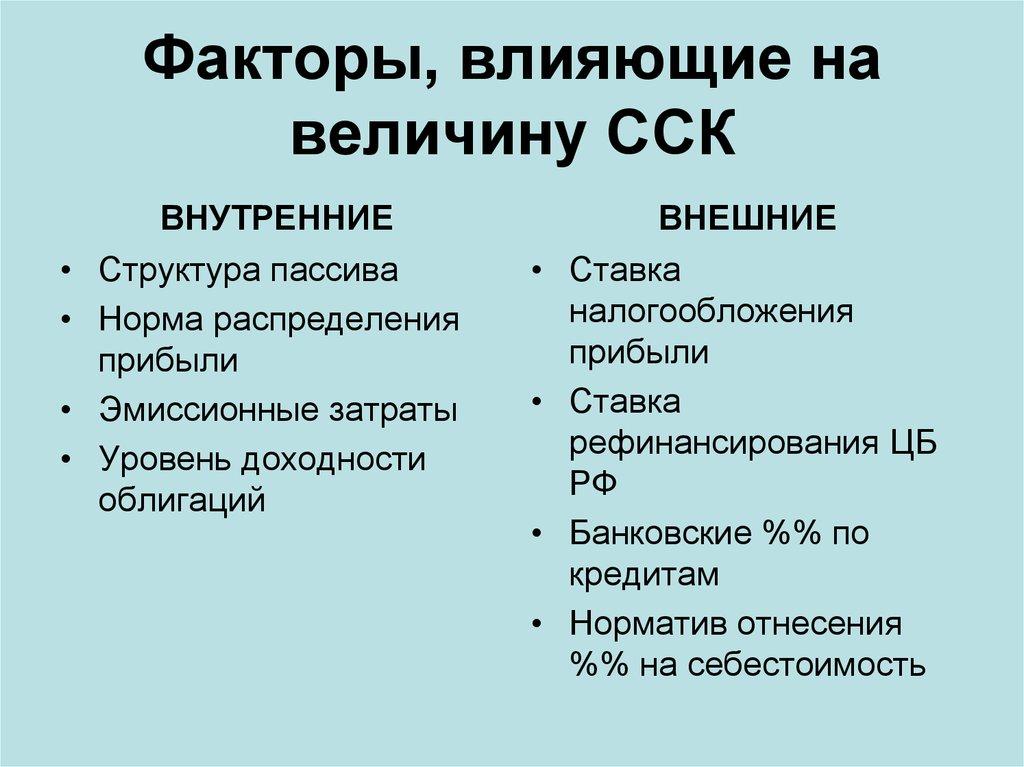 Финансовый анализ Коэффициент и показатель в отчете