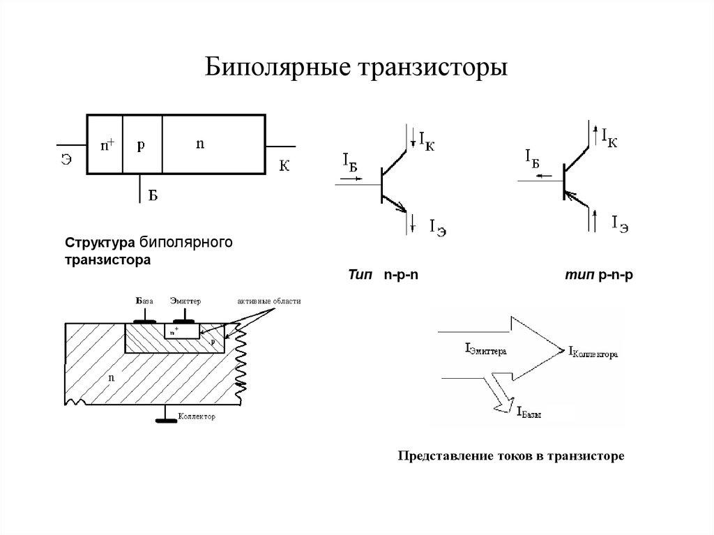 полевой транзистор шпаргалка