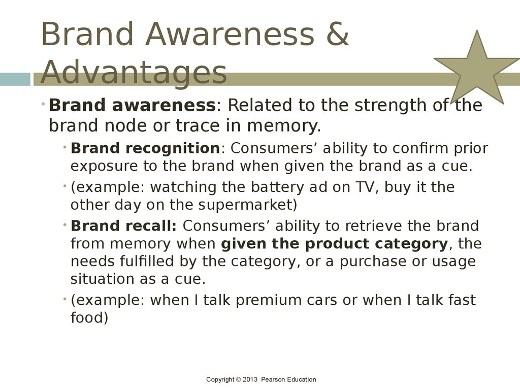 Brand Awareness & Advantages