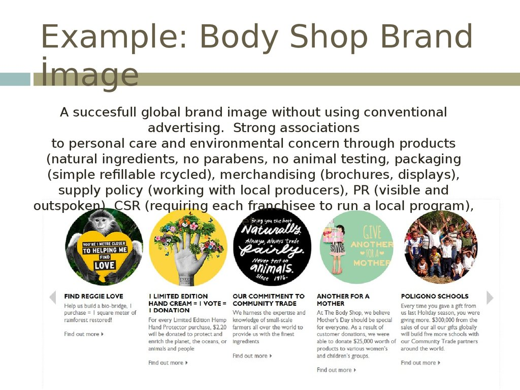 Example: Body Shop Brand İmage