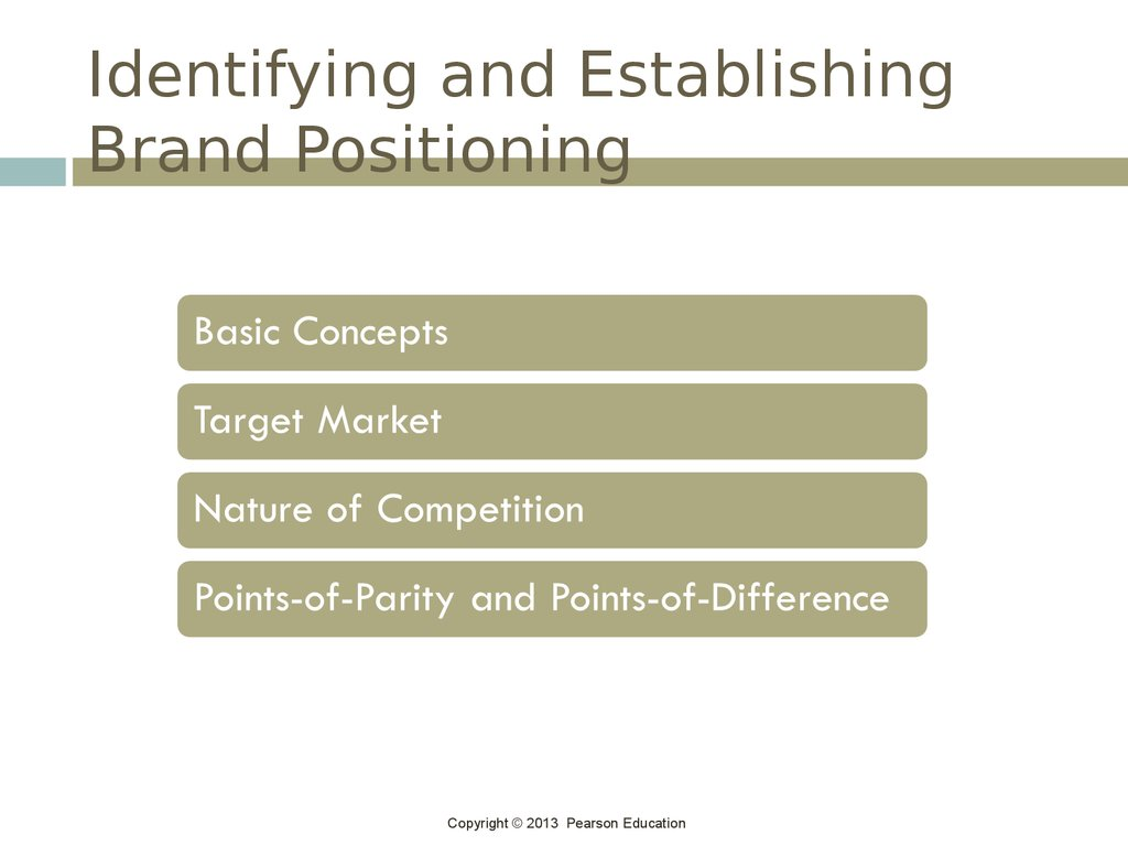 Identifying and Establishing Brand Positioning